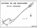 guacharos_plan