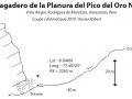 planurapicodeoro-trag06-perfil2019